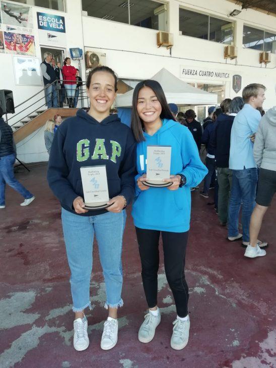 Alicia Aranaz y Eloísa Santacreu, segundas clasificadas femeninas en la Med Sailing 2019